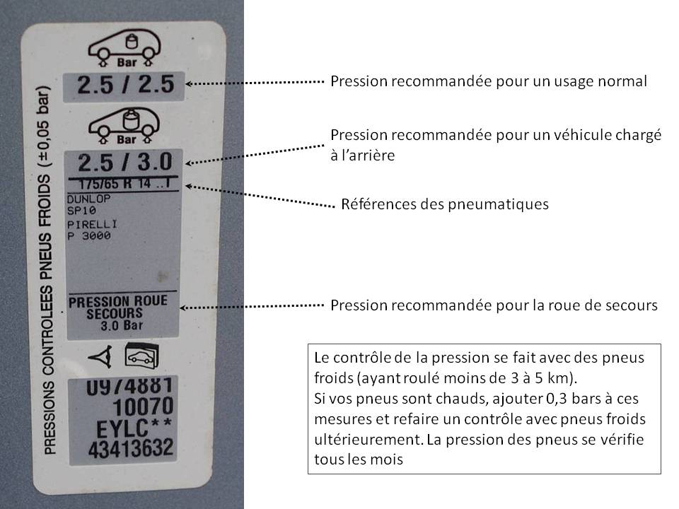 etiquette-controle-pression-pneus