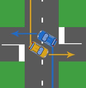 Croisement-contournement
