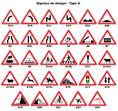 panneaux-danger-type-A