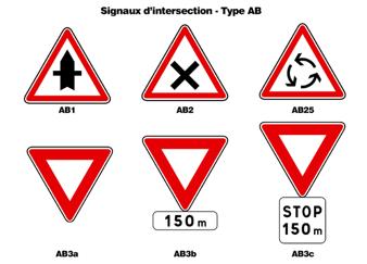 Panneaux-danger-type-AB
