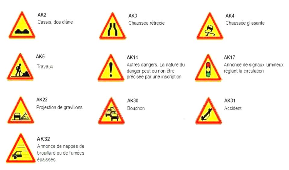 Panneaux-danger-temporaires