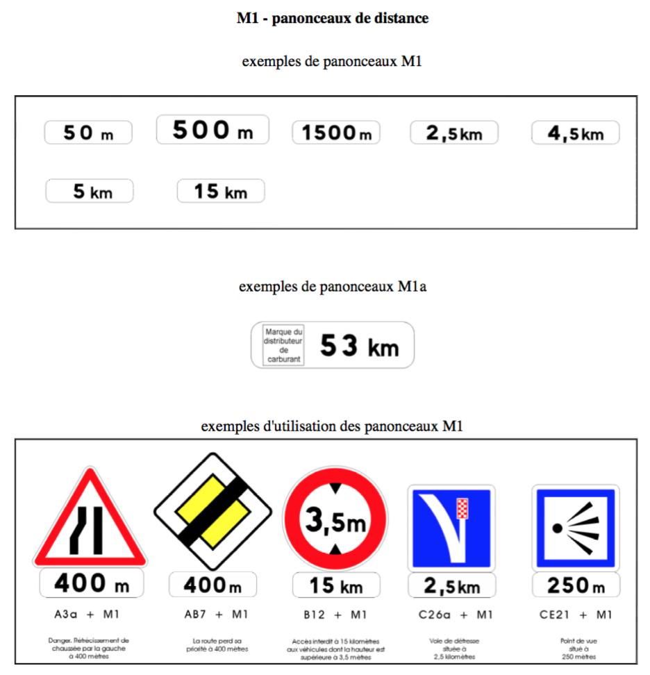 Panonceaux-de-distance-M1