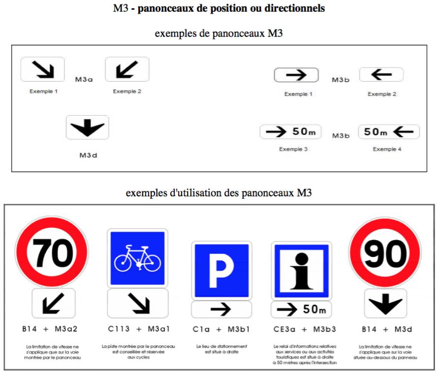 Panonceaux-de-position-ou-directionnels-M3