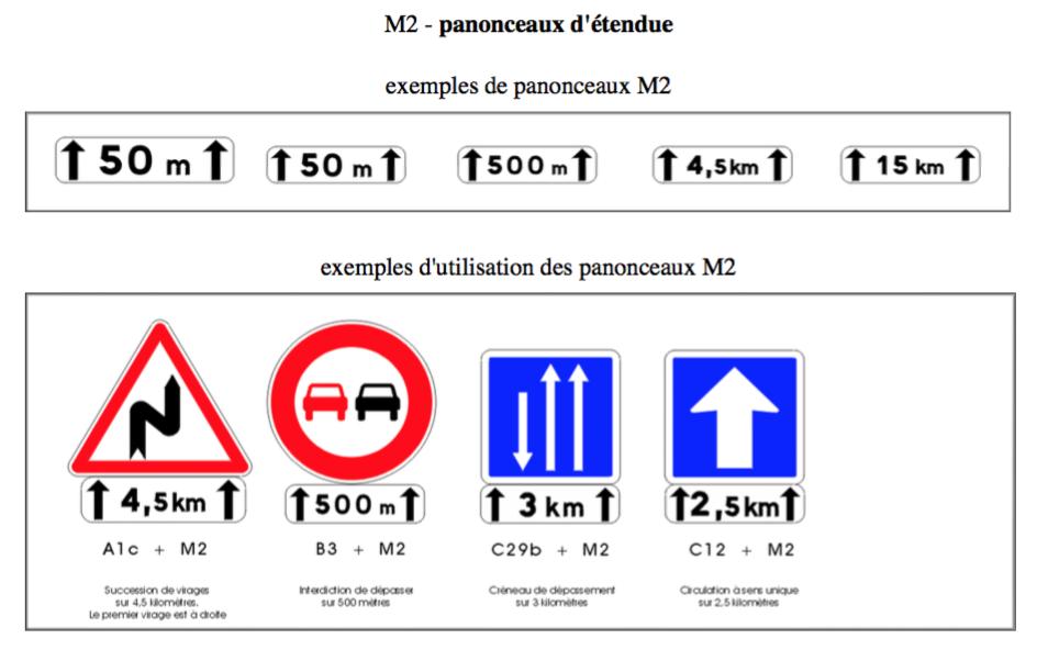 Panonceaux-etendue-M2