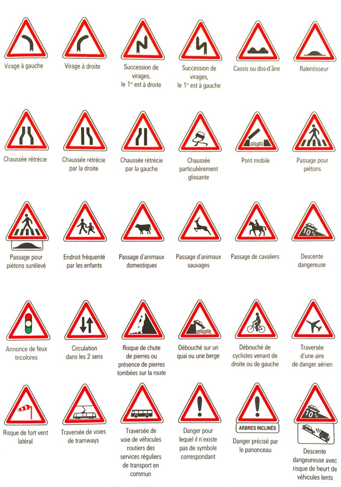 planche-panneaux-danger