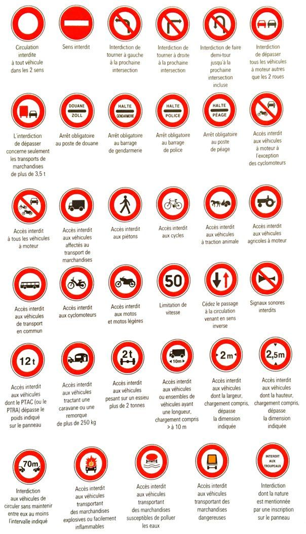 planche-panneaux-interdiction