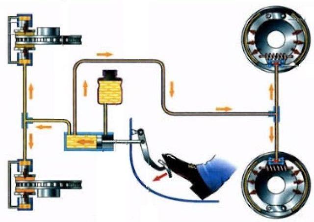 Systeme-de-freinage-1